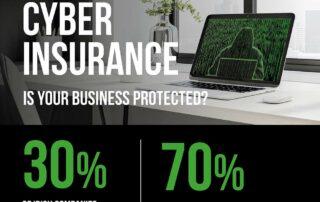 BMIB Business Cyber Insurance